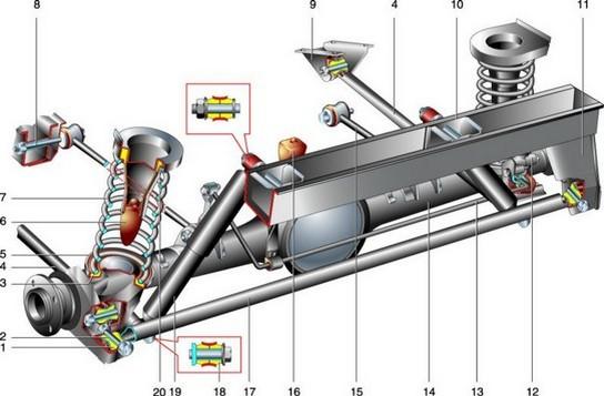 Ремонт передней подвески ваз 2121